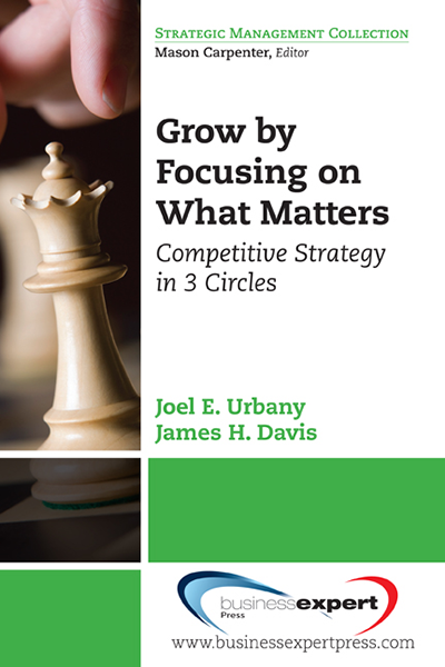 Grow by Focusing on What Matters: Competitive Strategy in 3 Circles
